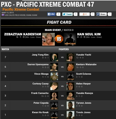 Fight Order for PXC 47