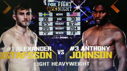 Gustafsson vs. Johnson Tale of the Tape