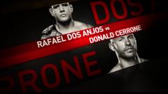 UFC Road to the Octagon: Dos Anjos vsCerrone